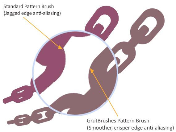 GrutBrushes pattern brushes have much cleaner crisper antialiasing
